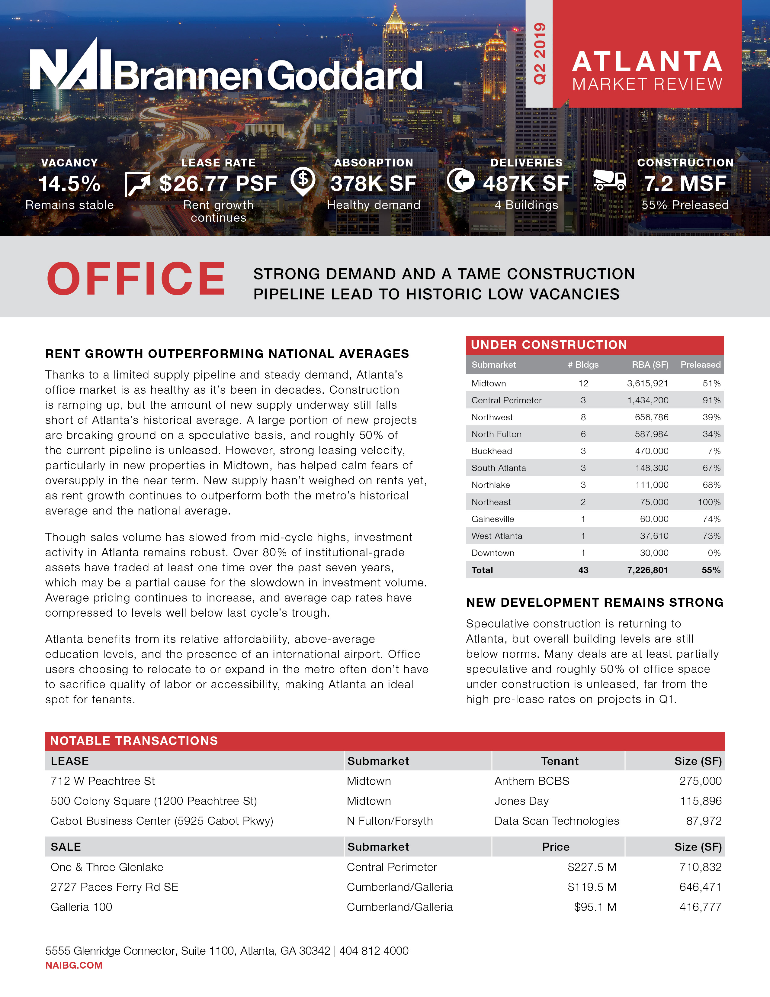 Atlanta Office Market Review
