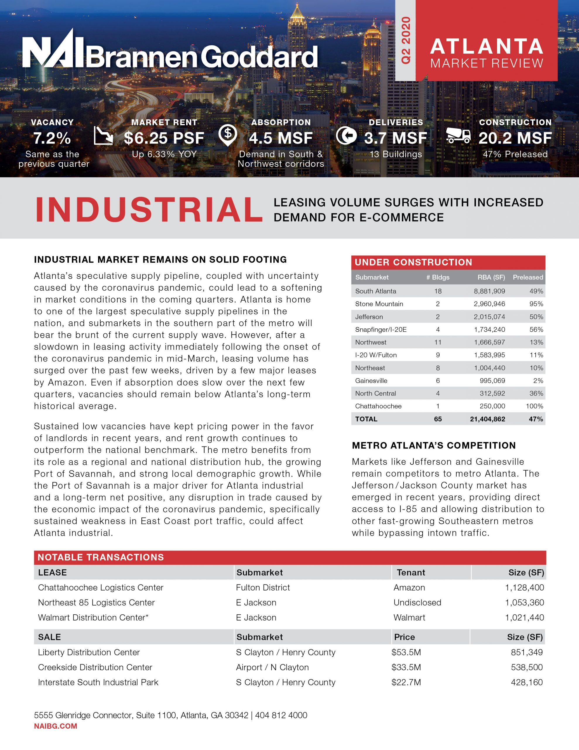 Atlanta Industrial Market Review