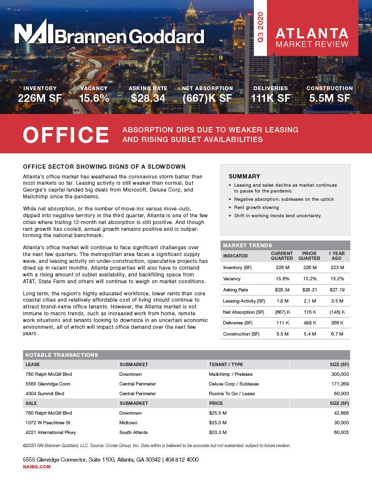 Atlanta-Office-Market